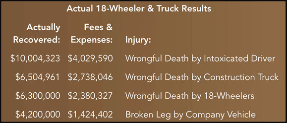 Dallas truck accident case results for Lenahan Law Firm